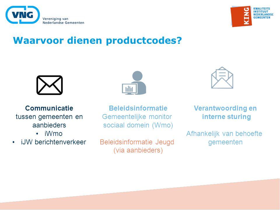Waarvoor dienen productcodes