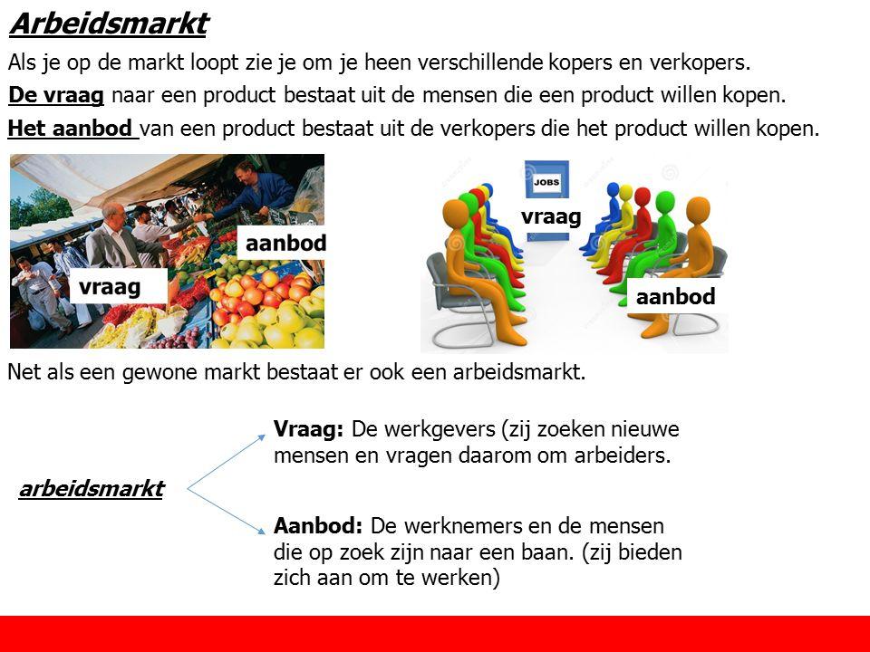 Arbeidsmarkt Als je op de markt loopt zie je om je heen verschillende kopers en verkopers.