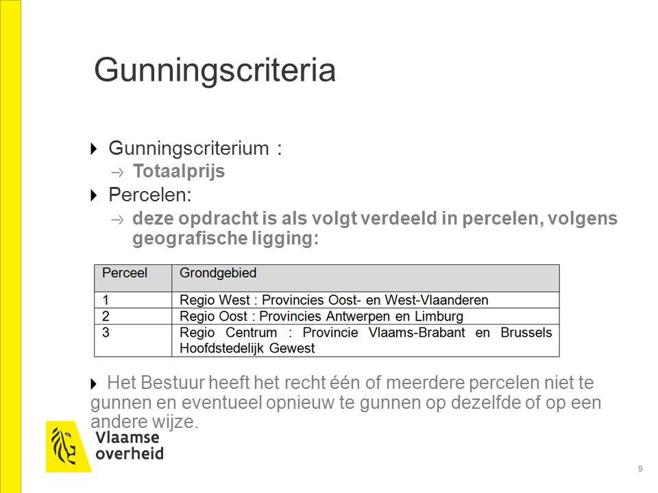 Gunningscriteria Gunningscriterium : Percelen: Totaalprijs