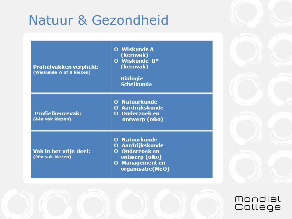 Natuur & Gezondheid Profielvakken verplicht: O Wiskunde A (kernvak)