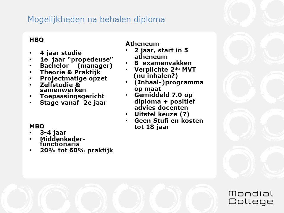 Mogelijkheden na behalen diploma