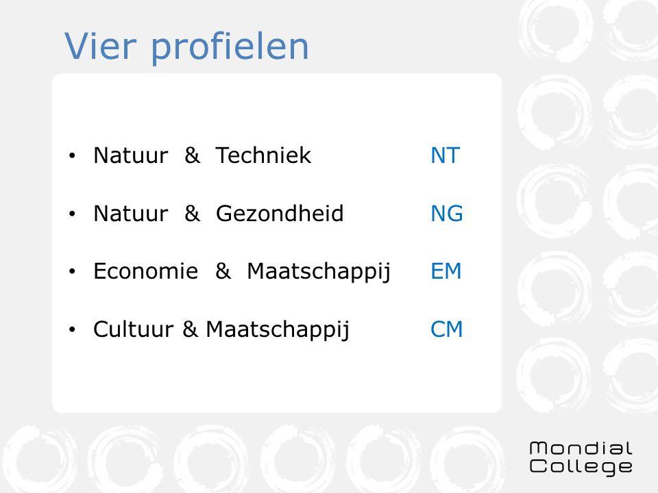 Vier profielen Natuur & Techniek NT Natuur & Gezondheid NG