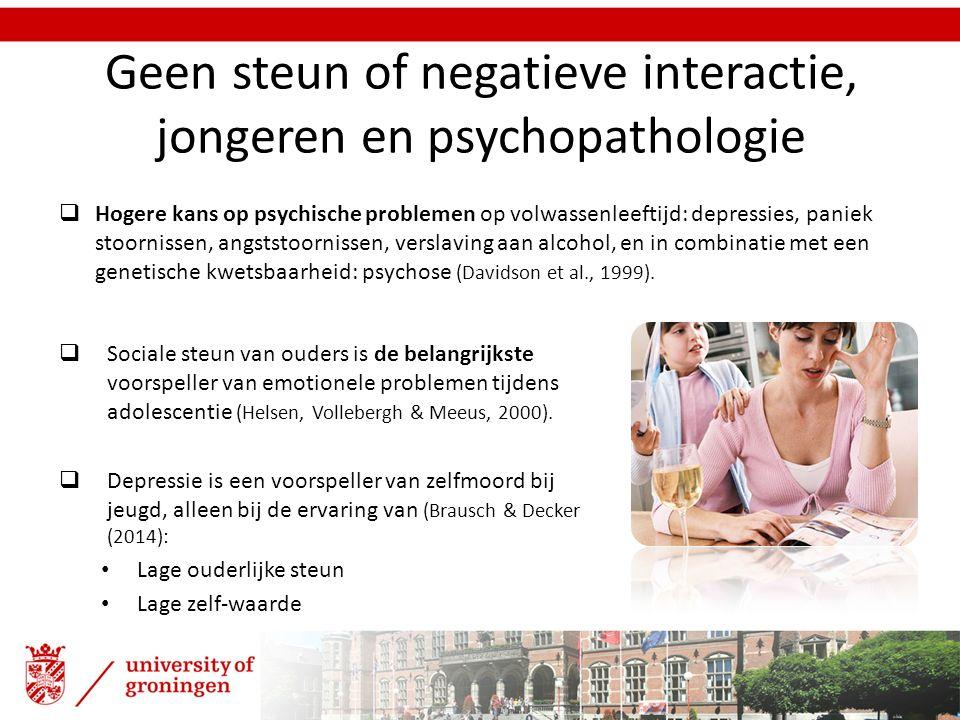 Geen steun of negatieve interactie, jongeren en psychopathologie