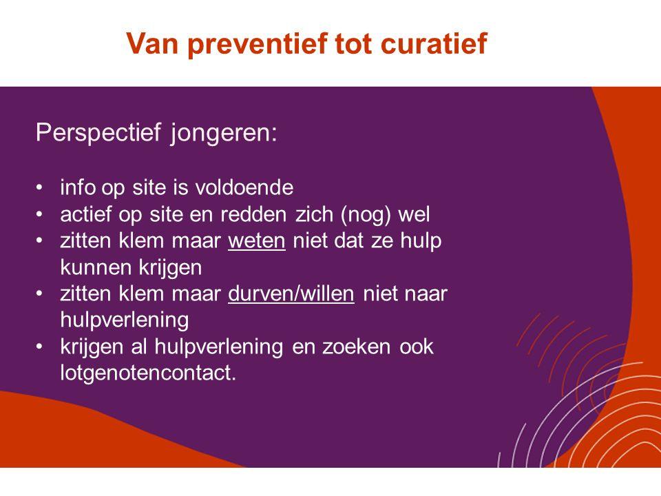 Van preventief tot curatief