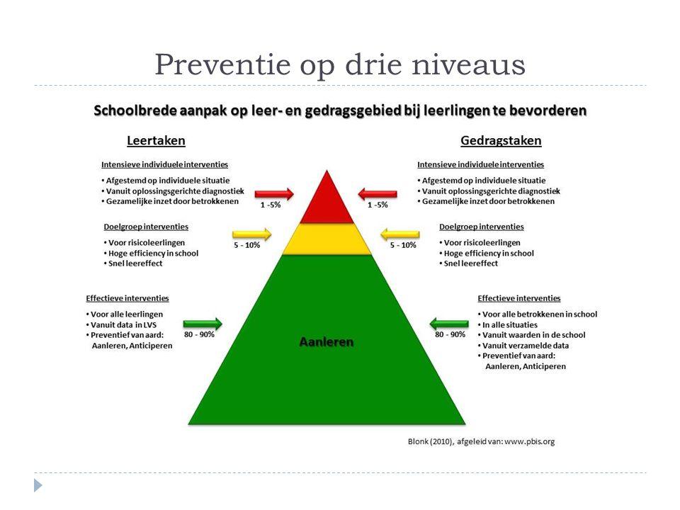 Preventie op drie niveaus