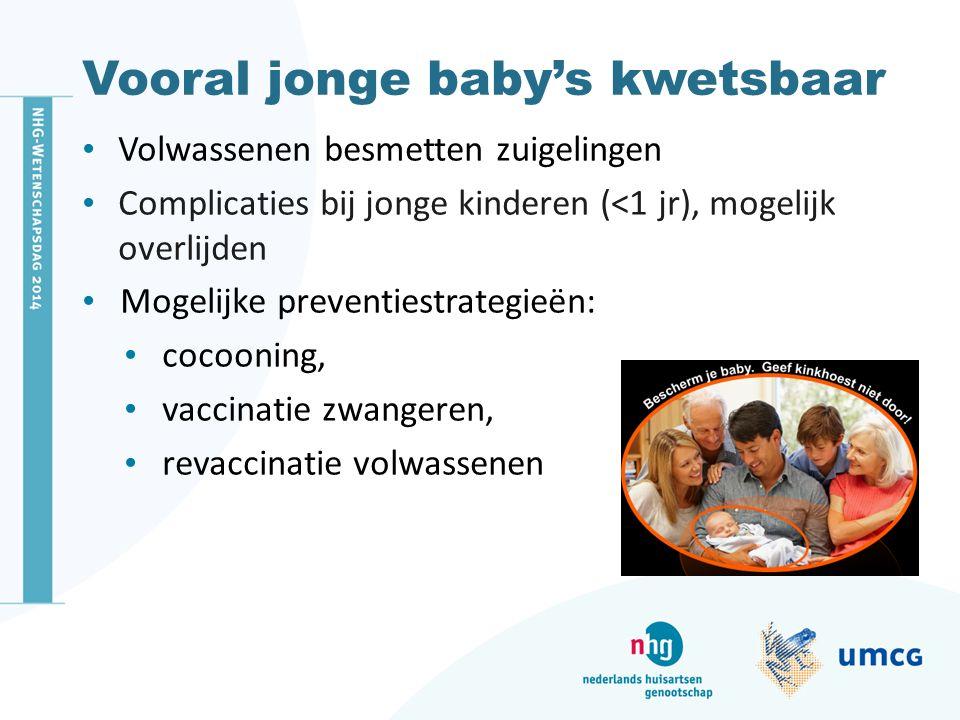 Vooral jonge baby's kwetsbaar