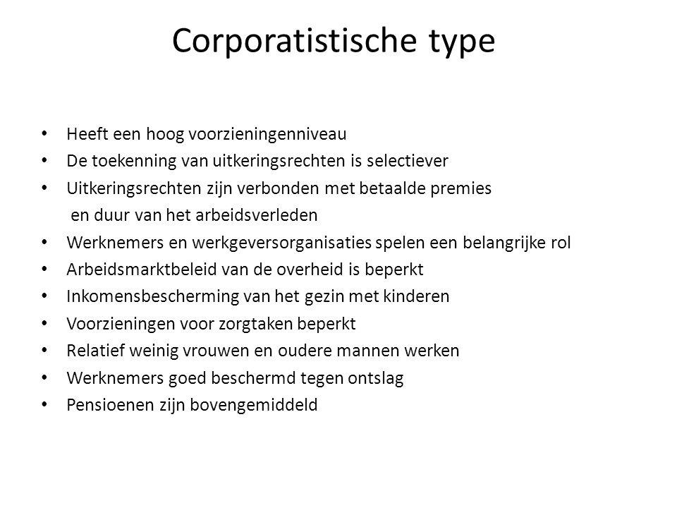 Corporatistische type