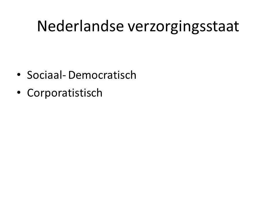 Nederlandse verzorgingsstaat