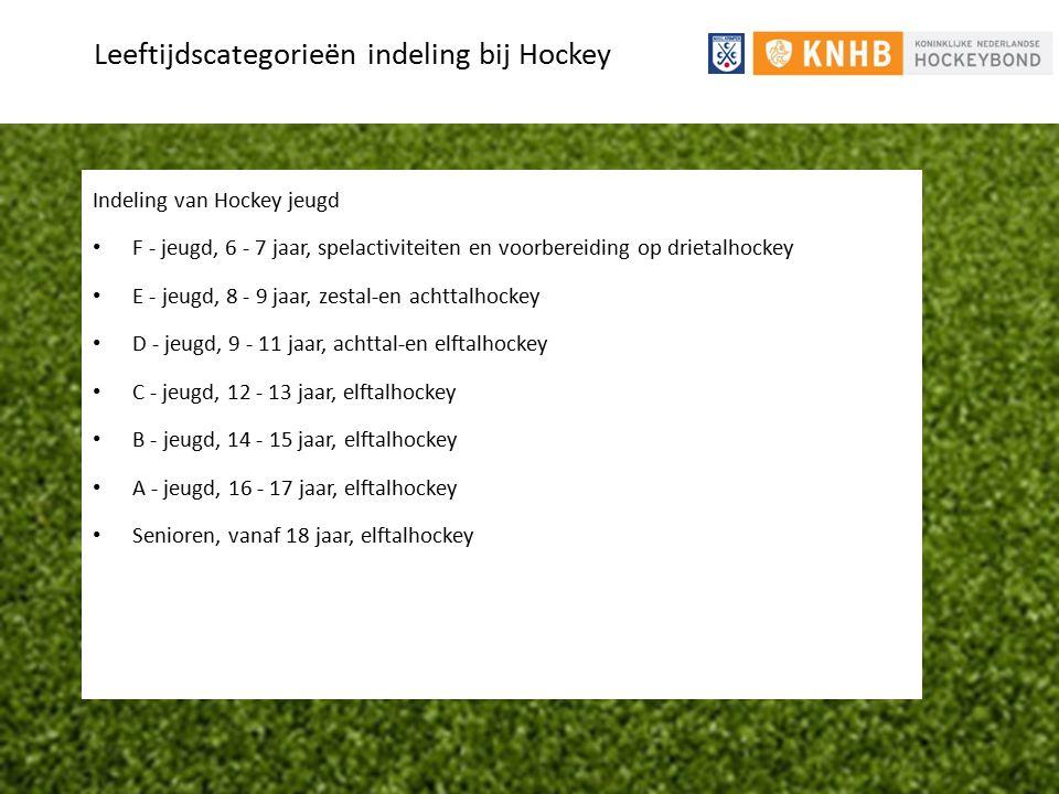 Leeftijdscategorieën indeling bij Hockey