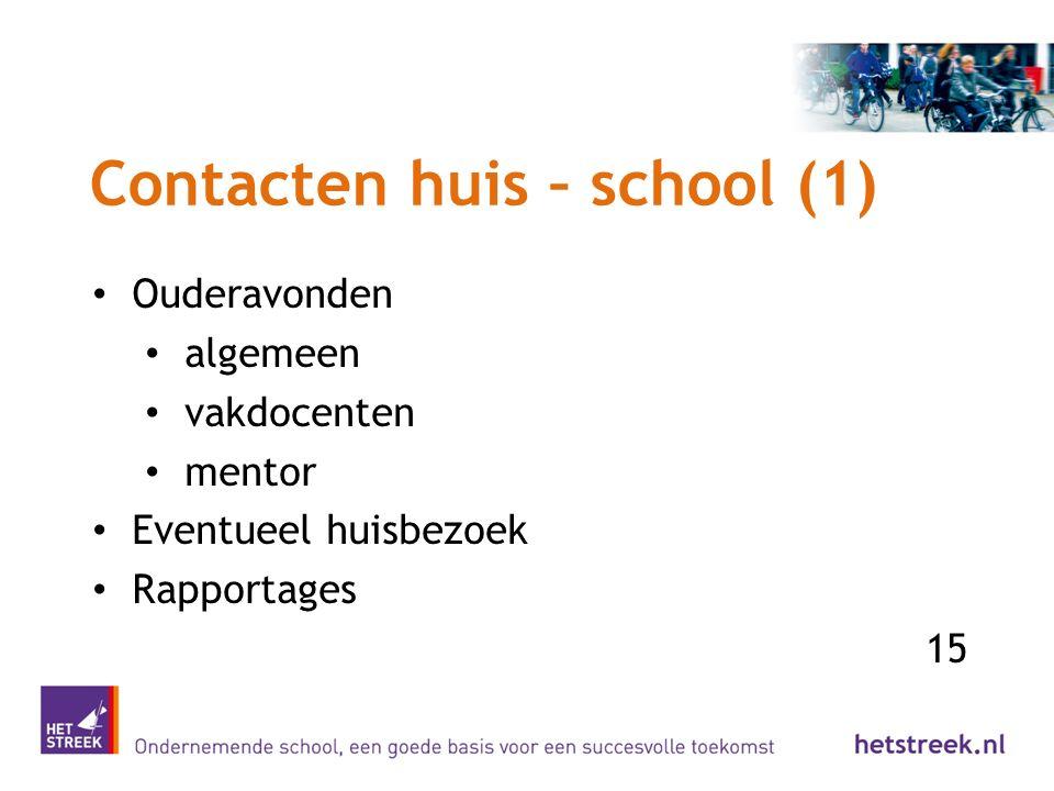 Contacten huis – school (1)