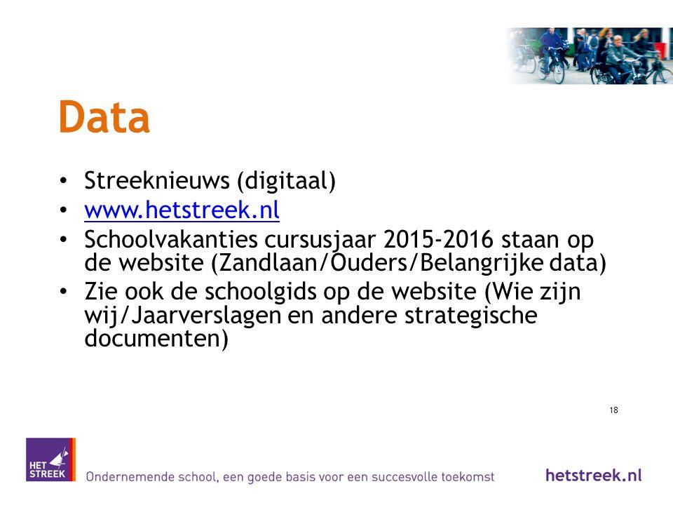 Data Streeknieuws (digitaal) www.hetstreek.nl