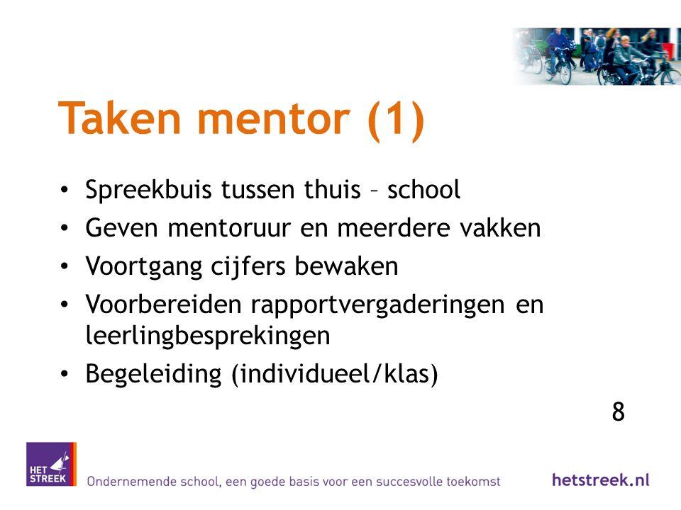 Taken mentor (1) Spreekbuis tussen thuis – school
