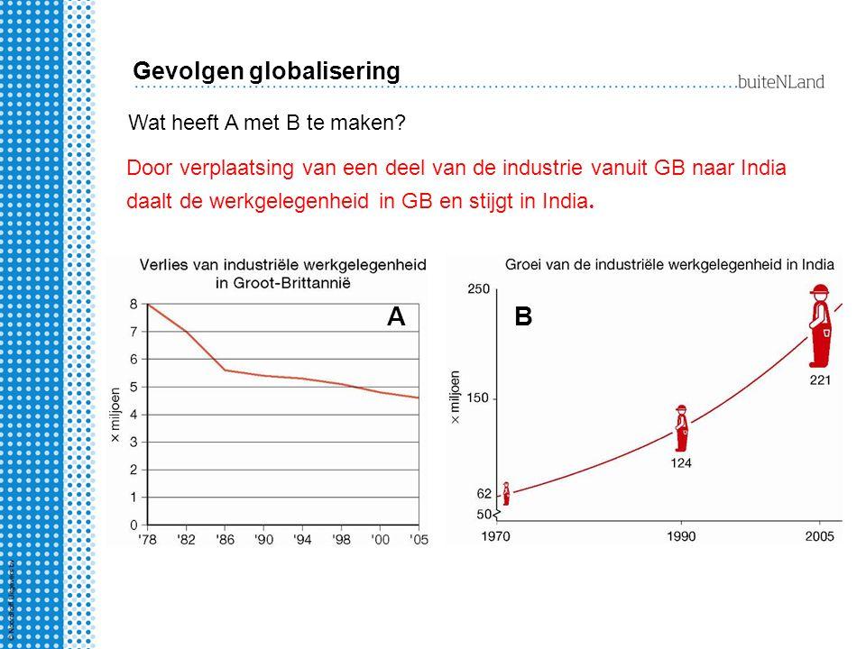 A B Gevolgen globalisering Wat heeft A met B te maken