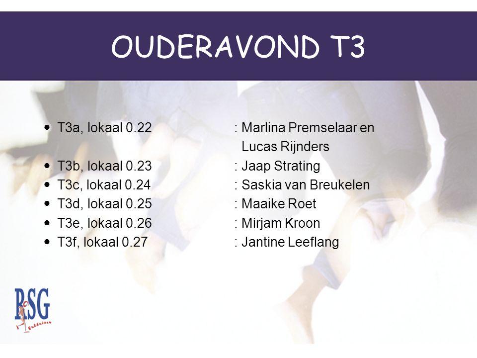 OUDERAVOND T3 T3a, lokaal 0.22 : Marlina Premselaar en Lucas Rijnders