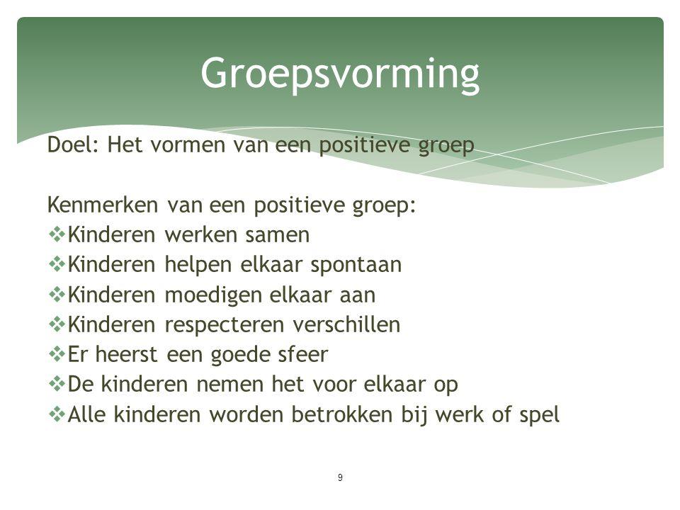 Groepsvorming Doel: Het vormen van een positieve groep