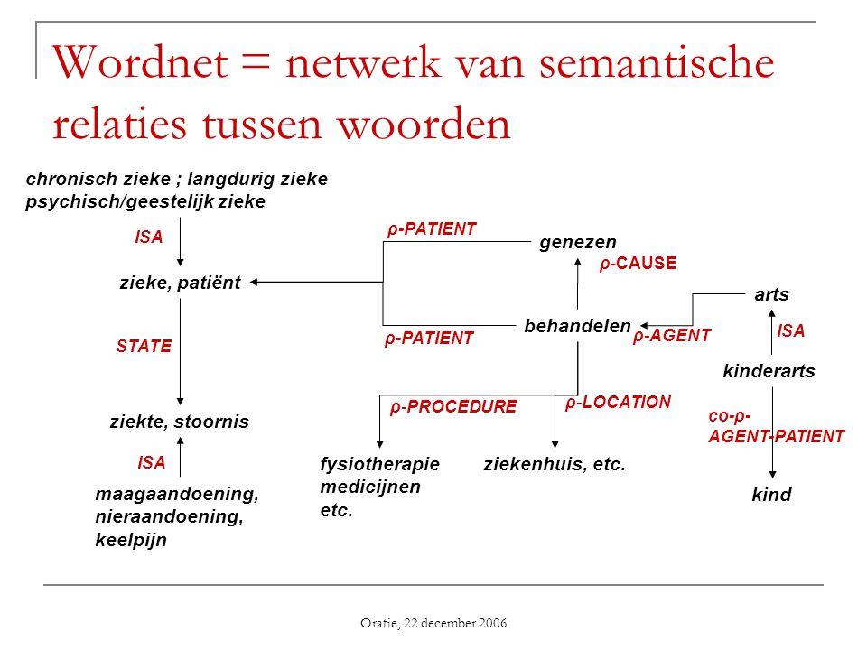 Wordnet = netwerk van semantische relaties tussen woorden