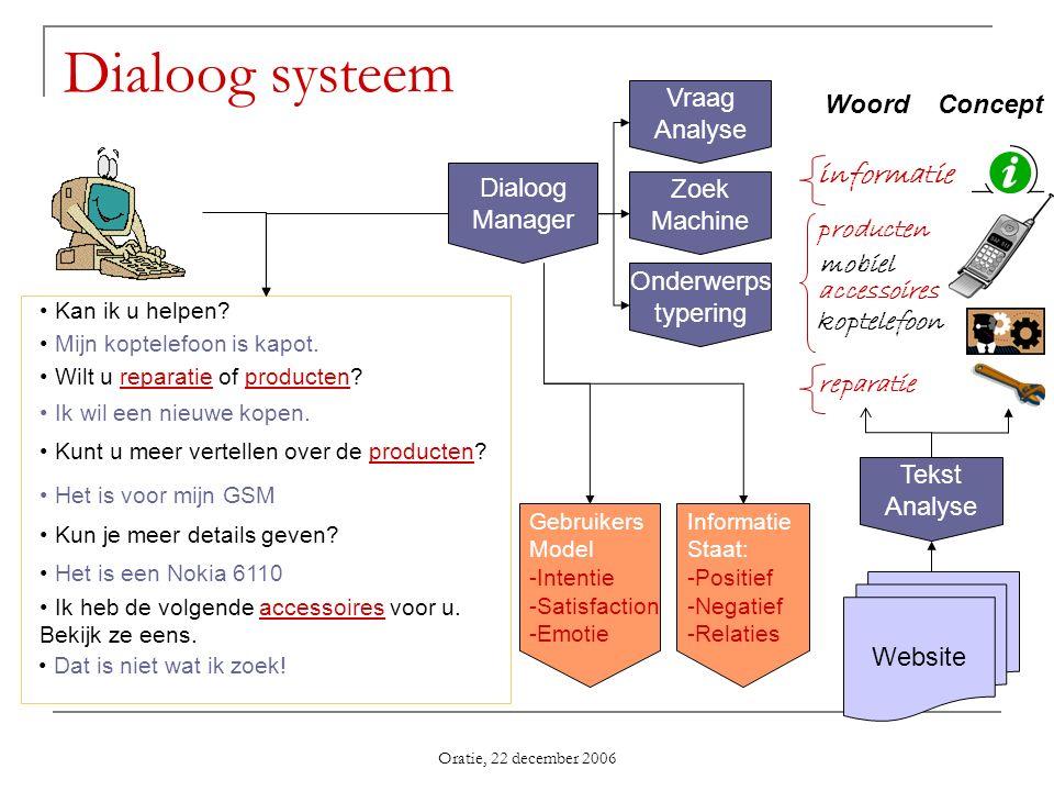 Dialoog systeem informatie Vraag Analyse Woord mobiel koptelefoon