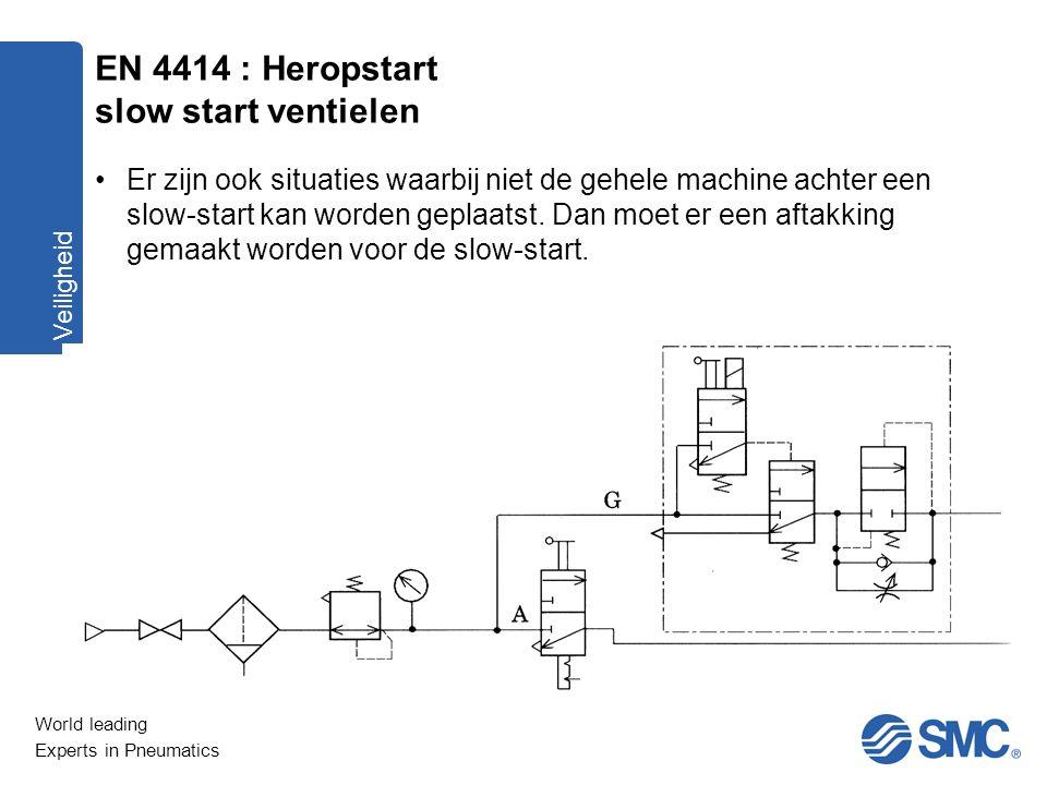 EN 4414 : Heropstart slow start ventielen