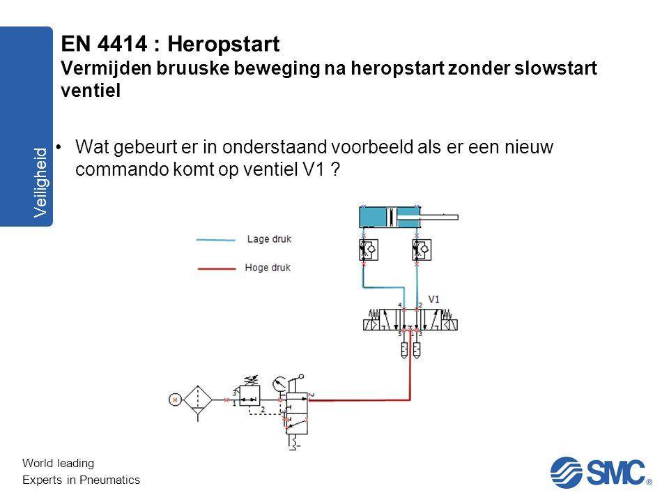 EN 4414 : Heropstart Vermijden bruuske beweging na heropstart zonder slowstart ventiel