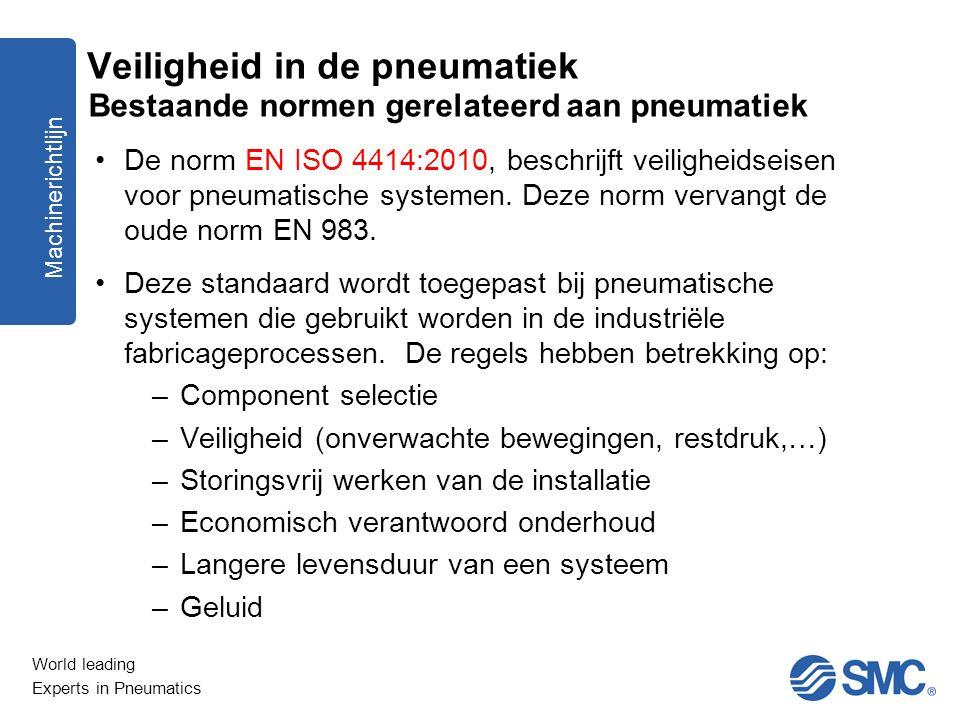 Bestaande normen gerelateerd aan pneumatiek