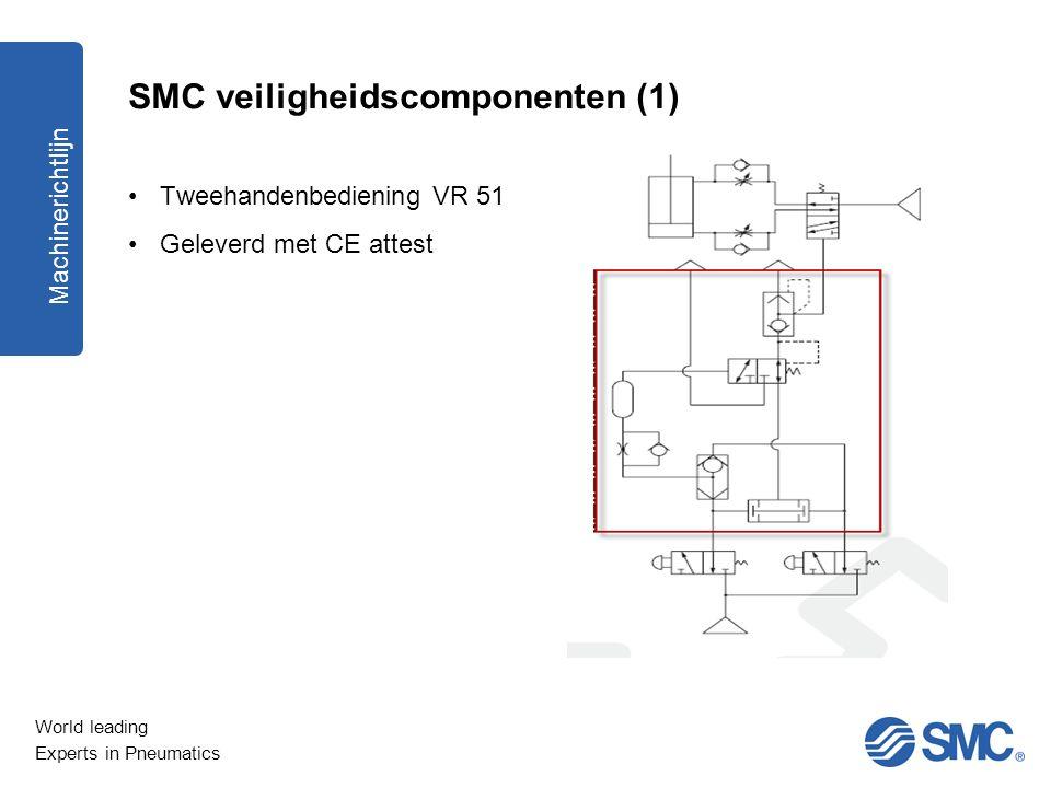 SMC veiligheidscomponenten (1)