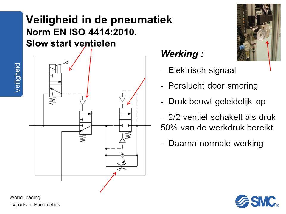 Veiligheid in de pneumatiek