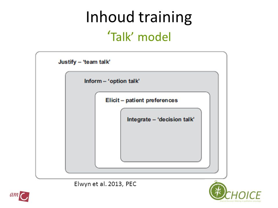 Inhoud training 'Talk' model