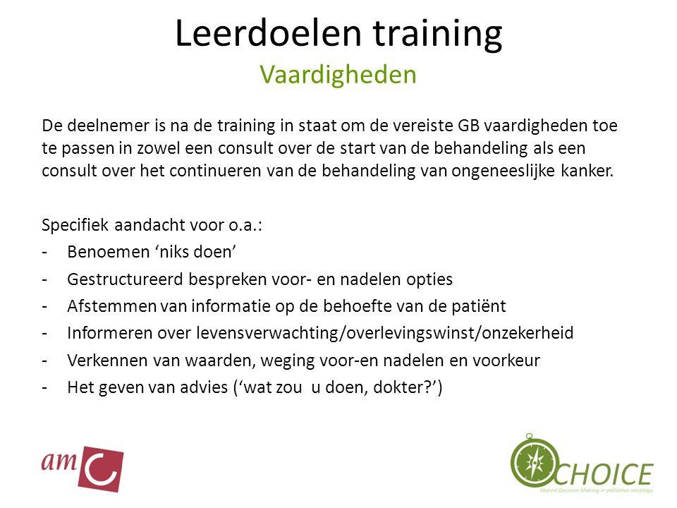 Leerdoelen training Vaardigheden