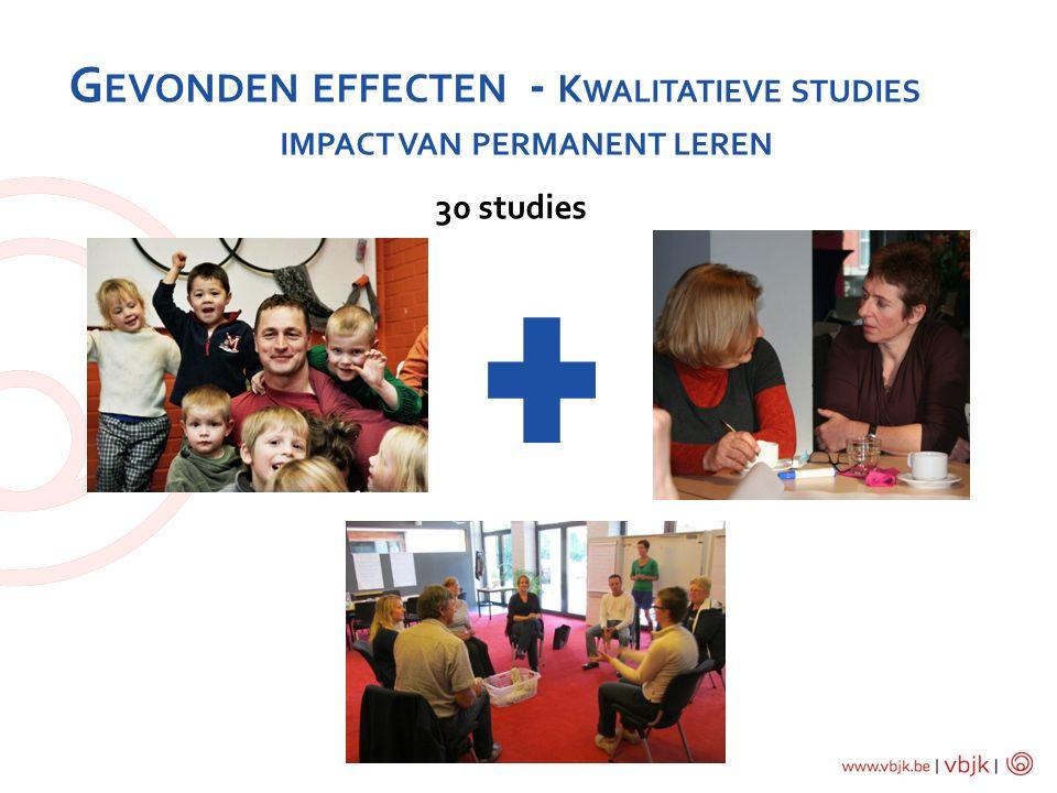 impact van permanent leren