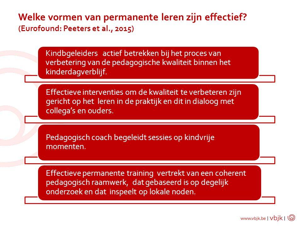 Welke vormen van permanente leren zijn effectief