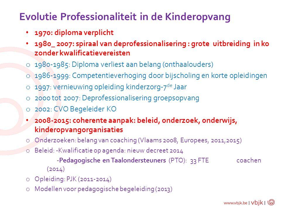 Evolutie Professionaliteit in de Kinderopvang