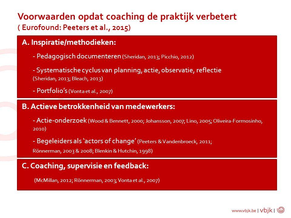 Voorwaarden opdat coaching de praktijk verbetert ( Eurofound: Peeters et al., 2015)