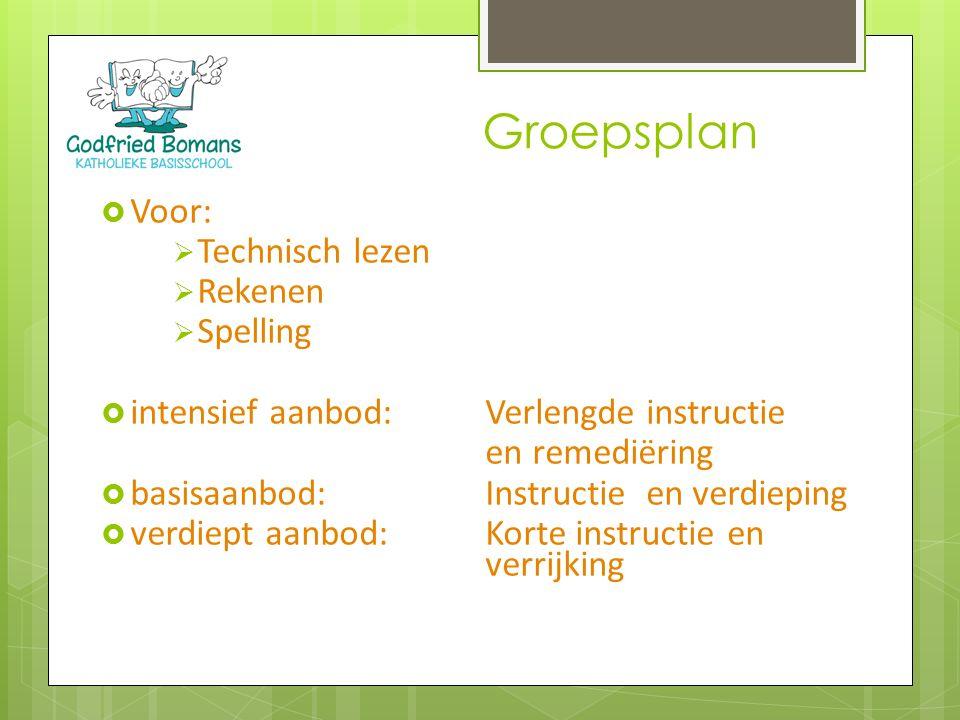 Groepsplan Voor: Technisch lezen Rekenen Spelling