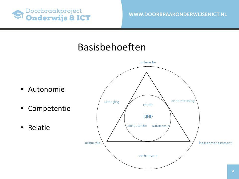 Basisbehoeften Autonomie Competentie Relatie
