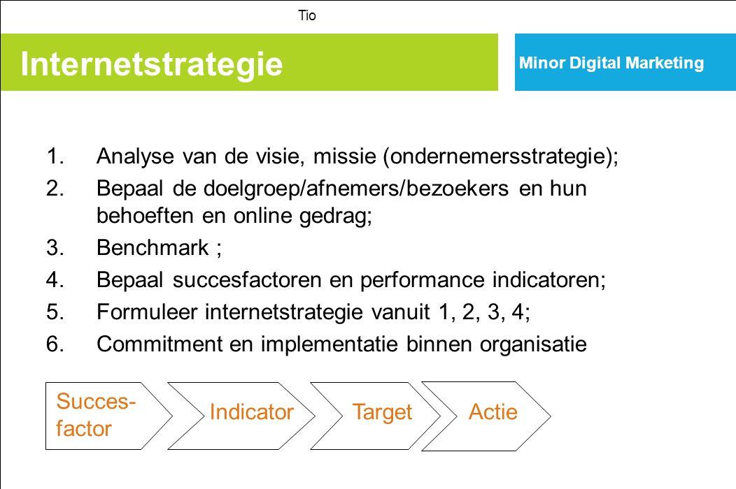 Internetstrategie Analyse van de visie, missie (ondernemersstrategie);