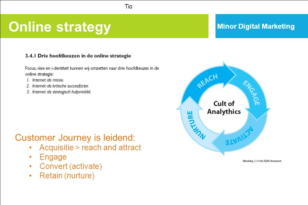 Online strategy Customer Journey is leidend: