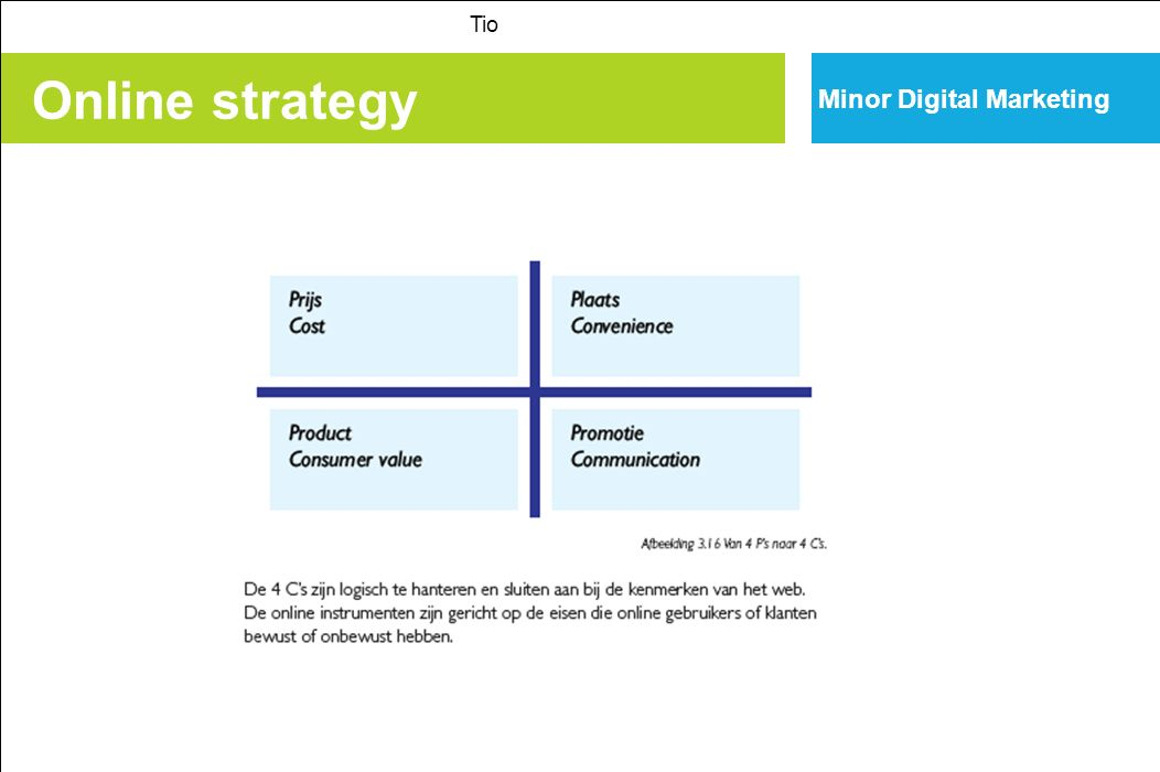 Online strategy Minor Digital Marketing Tio