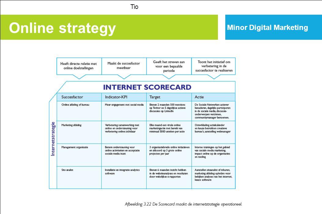 Tio Minor Digital Marketing Online strategy Zie H3