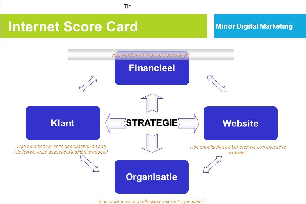 Internet Score Card Financieel Klant Website STRATEGIE Organisatie
