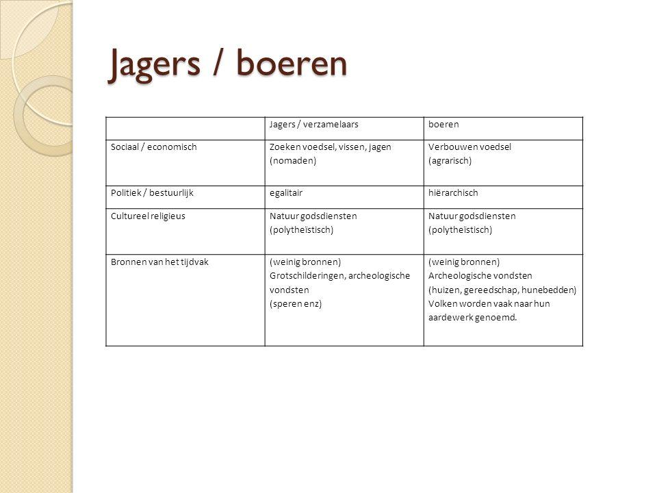 Jagers / boeren Jagers / verzamelaars boeren Sociaal / economisch