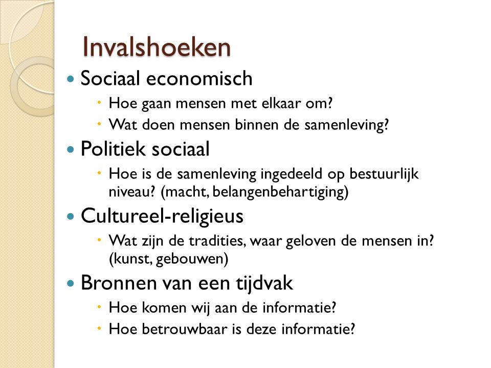 Invalshoeken Sociaal economisch Politiek sociaal Cultureel-religieus