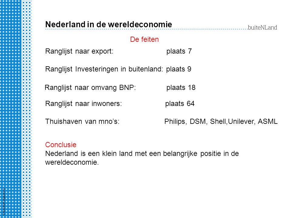 Nederland in de wereldeconomie