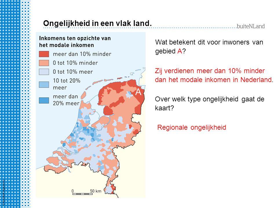 Ongelijkheid in een vlak land.