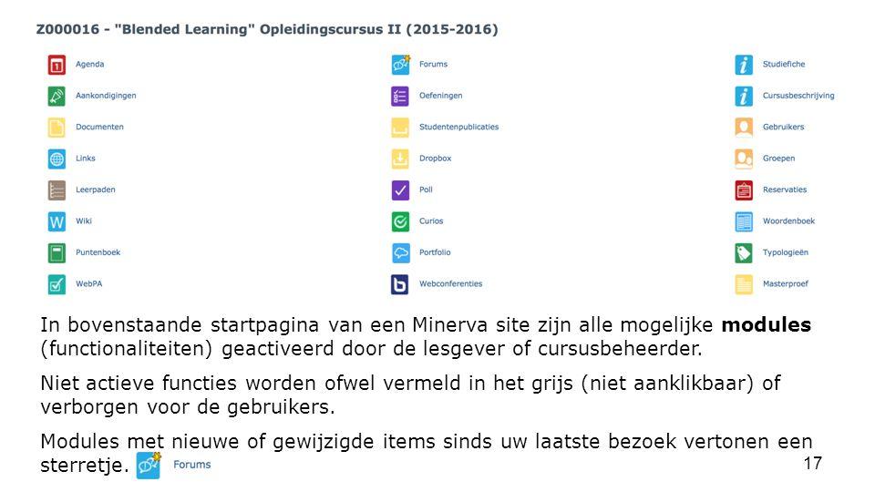 In bovenstaande startpagina van een Minerva site zijn alle mogelijke modules (functionaliteiten) geactiveerd door de lesgever of cursusbeheerder.