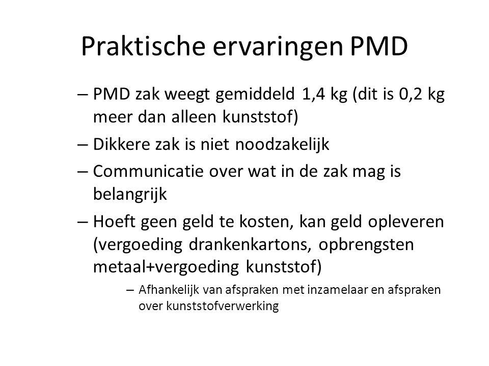 Praktische ervaringen PMD
