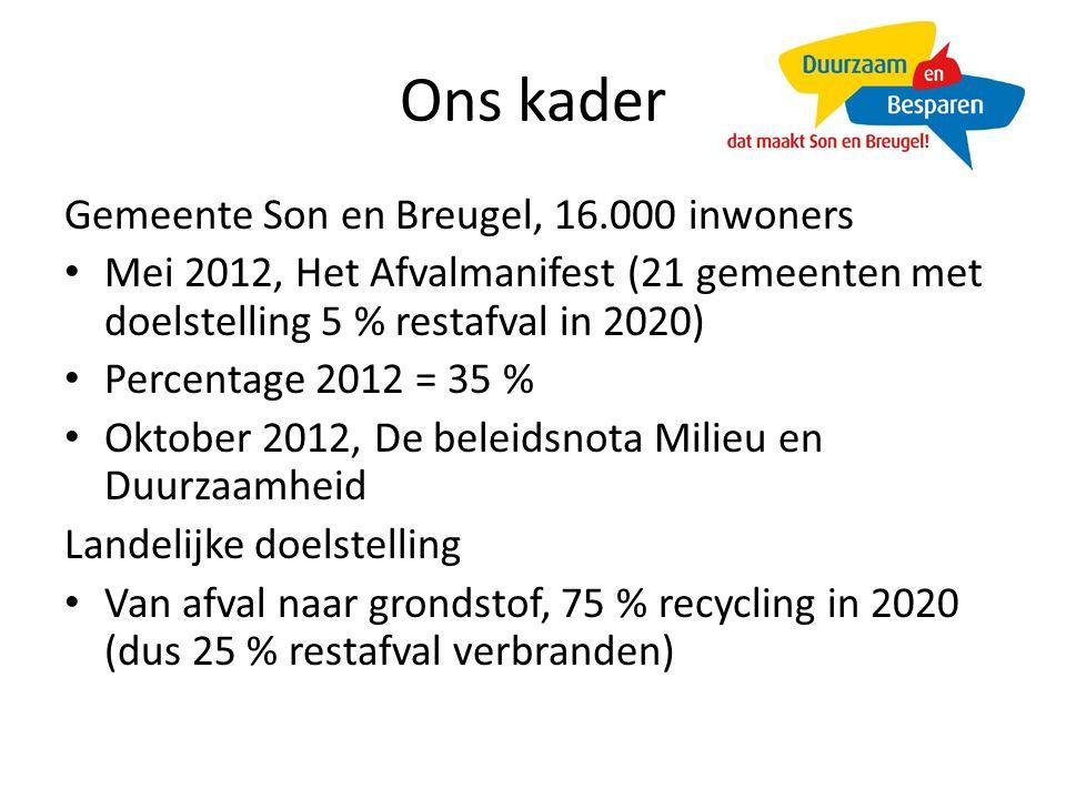Ons kader Gemeente Son en Breugel, 16.000 inwoners