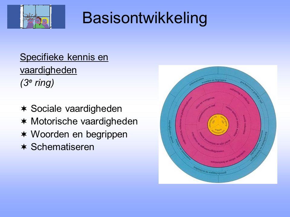 Basisontwikkeling Specifieke kennis en vaardigheden (3e ring)