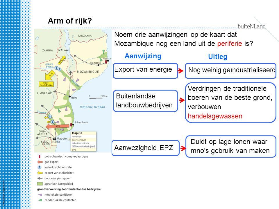 Arm of rijk Noem drie aanwijzingen op de kaart dat Mozambique nog een land uit de periferie is Aanwijzing.