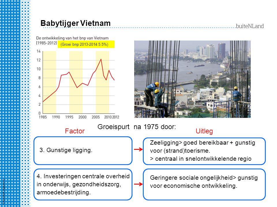 Babytijger Vietnam Groeispurt na 1975 door: Factor Uitleg
