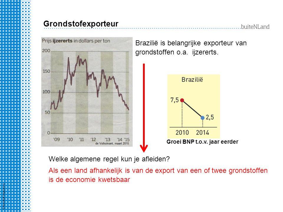Grondstofexporteur Brazilië is belangrijke exporteur van grondstoffen o.a. ijzererts. Groei BNP t.o.v. jaar eerder.